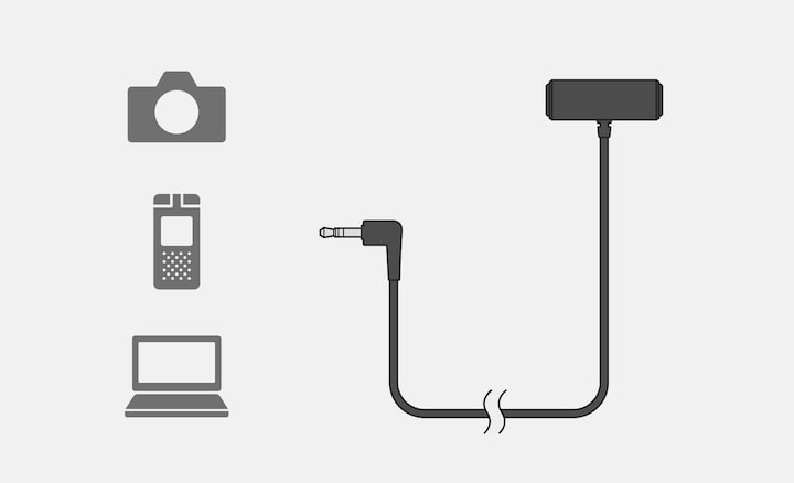 Illustration montrant la compatibilité de l'ECM-LV1 avec les périphériques électroniques dotés d'une miniprise stéréo 3,5mm
