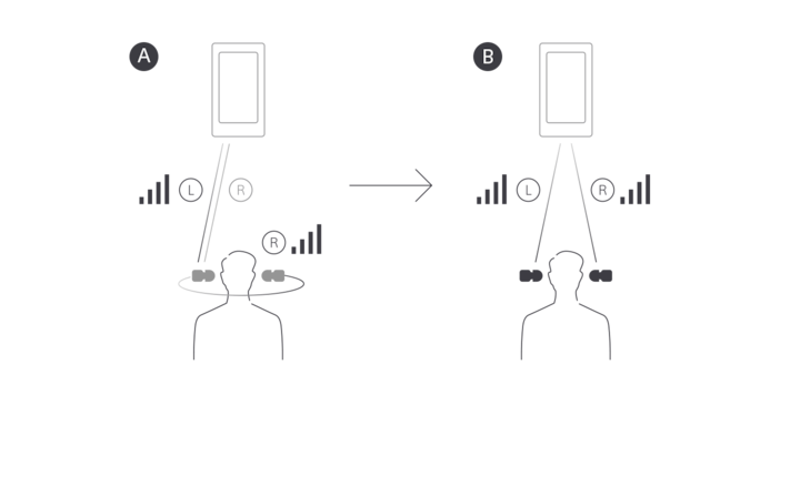 Illustration de la connectivité Bluetooth fiable