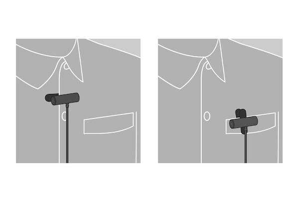 Illustration montrant le clip à 360degrés de l'ECM-LV1